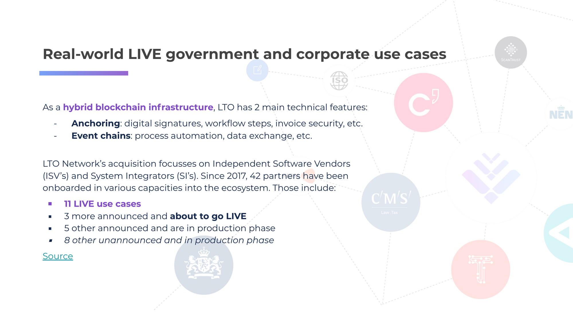 See the list of use cases: https://www.ltonetwork.com/use-cases
